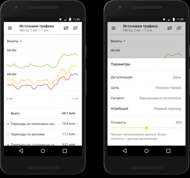 яндекс метрика айфон андроид