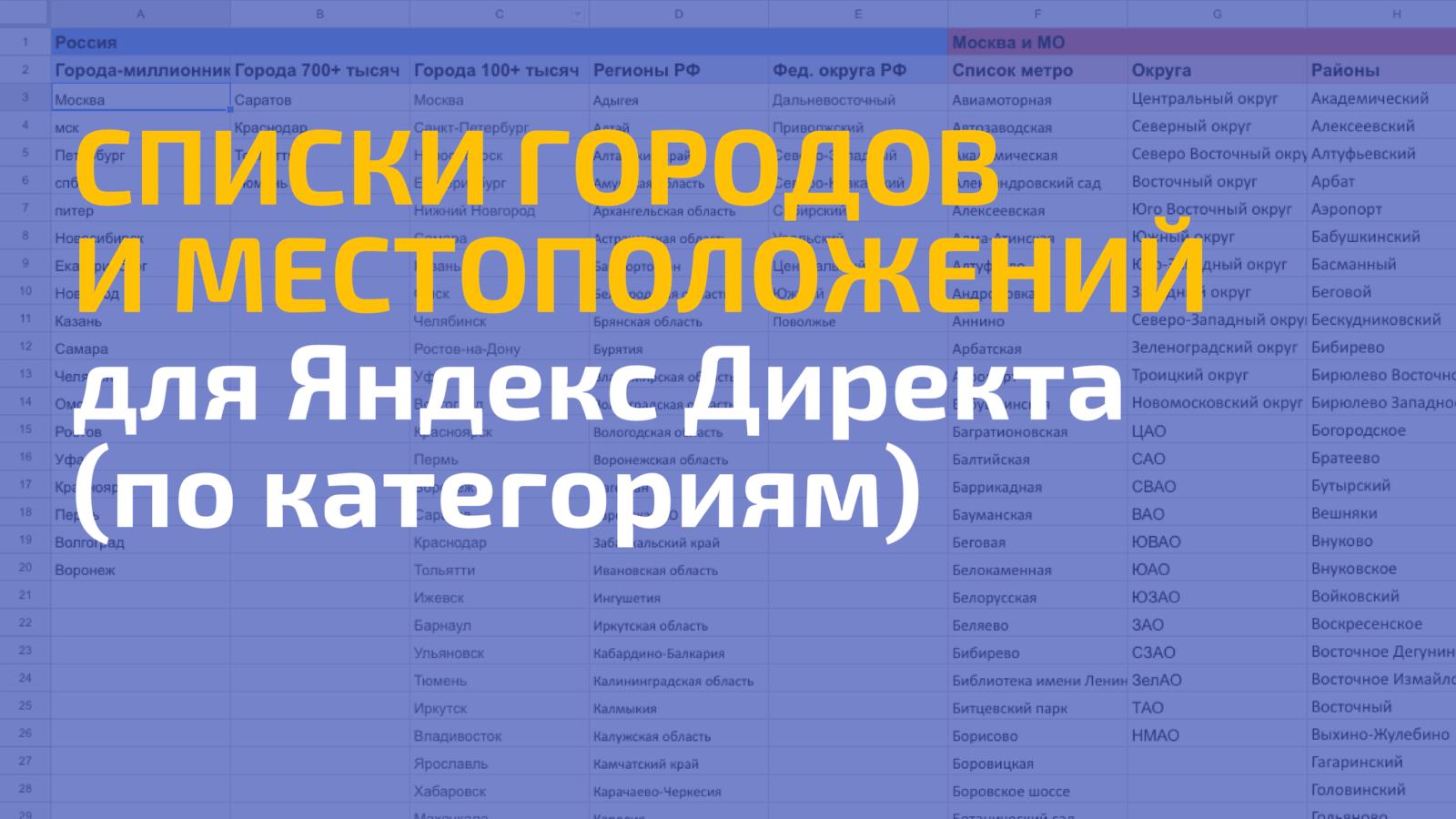 список городов россии для минус слов директа